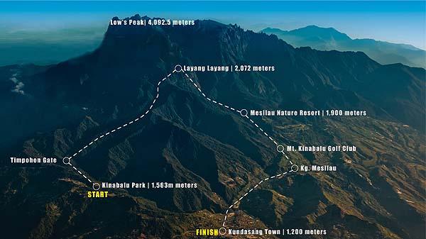 Mappa del percorso del Climathon del Monte Kinabalu