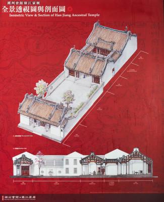 Illustrazione in prospettiva del tempio ancestrale di Hang Jiang