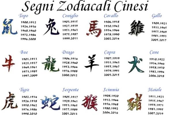 segni-zodiacali-cinesi